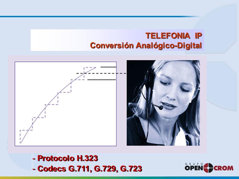 - Protocolo H.323 - Codecs G.711, G.729, G.723 - Protocolo H.323 - Codecs G.711, G.729, G.723 TELEFONIA IP Conversión Analógico-Digital