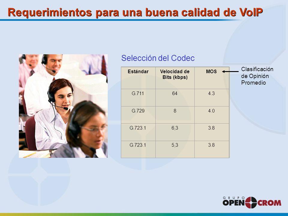 Requerimientos para una buena calidad de VoIP EstándarVelocidad de Bits (kbps) MOS G.711644.3 G.72984.0 G.723.16,33.8 G.723.15,33.8 Selección del Codec Clasificación de Opinión Promedio