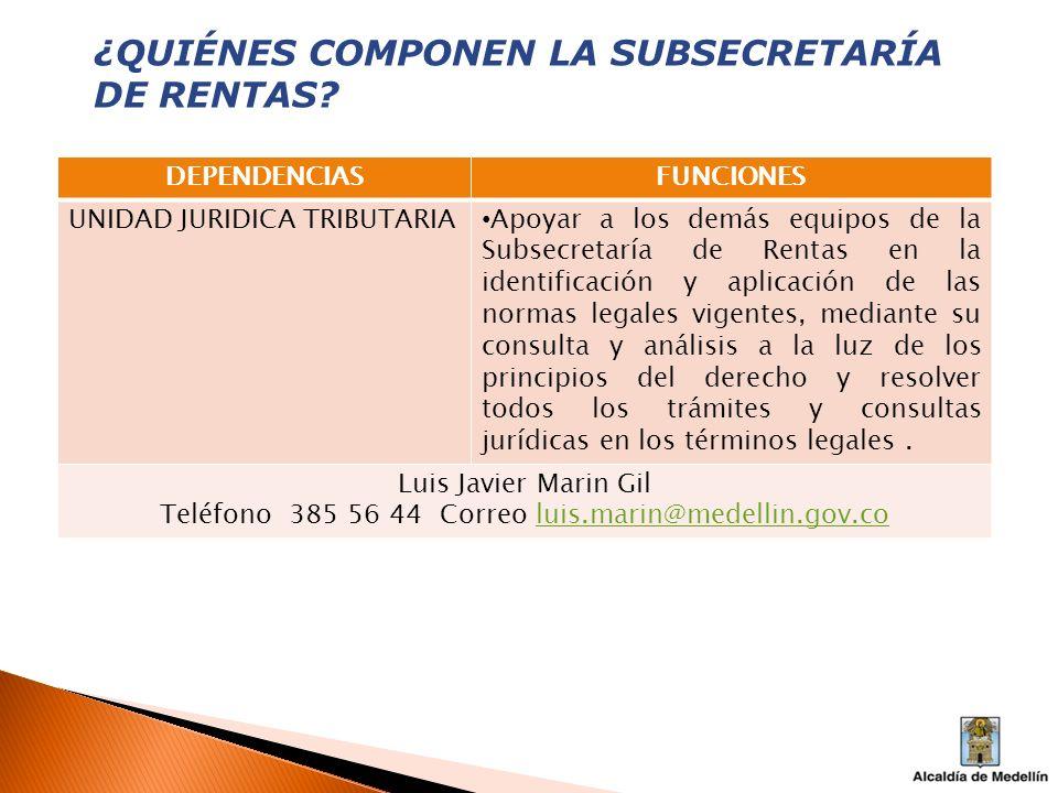 ¿QUIÉNES COMPONEN LA SUBSECRETARÍA DE RENTAS? DEPENDENCIASFUNCIONES UNIDAD JURIDICA TRIBUTARIA Apoyar a los demás equipos de la Subsecretaría de Renta