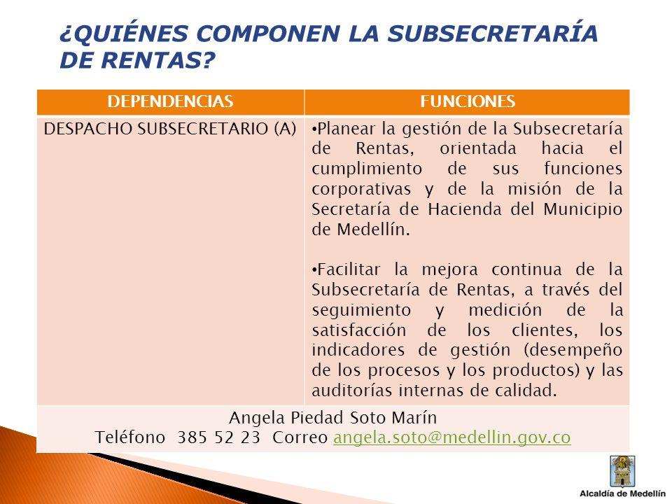 ¿QUIÉNES COMPONEN LA SUBSECRETARÍA DE RENTAS? DEPENDENCIASFUNCIONES DESPACHO SUBSECRETARIO (A) Planear la gestión de la Subsecretaría de Rentas, orien