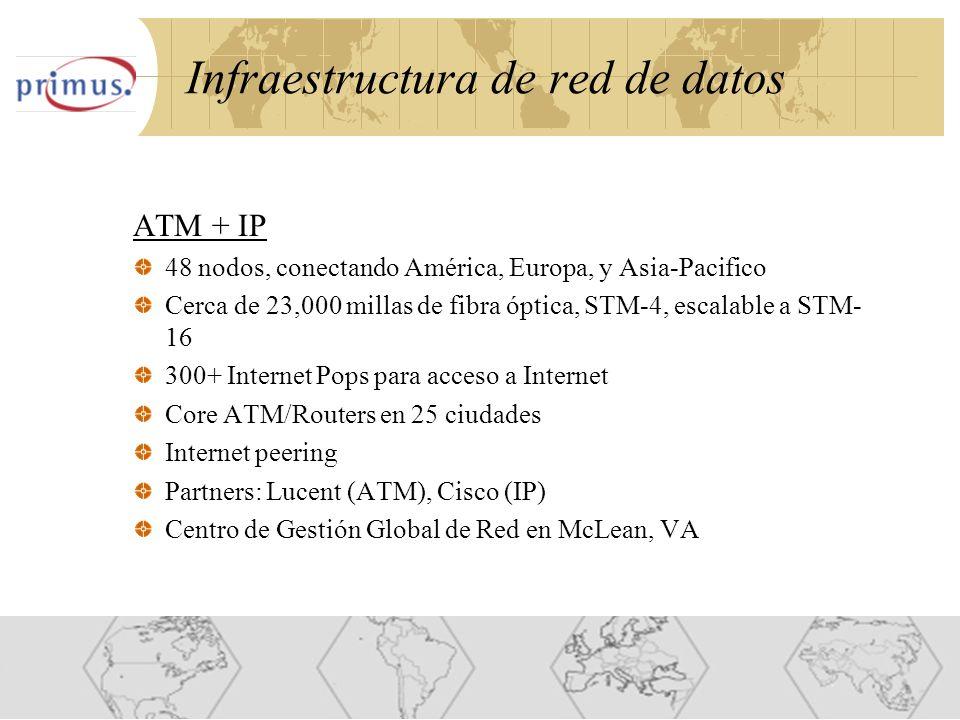 13 Infraestructura de red de datos ATM + IP 48 nodos, conectando América, Europa, y Asia-Pacifico Cerca de 23,000 millas de fibra óptica, STM-4, escalable a STM- 16 300+ Internet Pops para acceso a Internet Core ATM/Routers en 25 ciudades Internet peering Partners: Lucent (ATM), Cisco (IP) Centro de Gestión Global de Red en McLean, VA