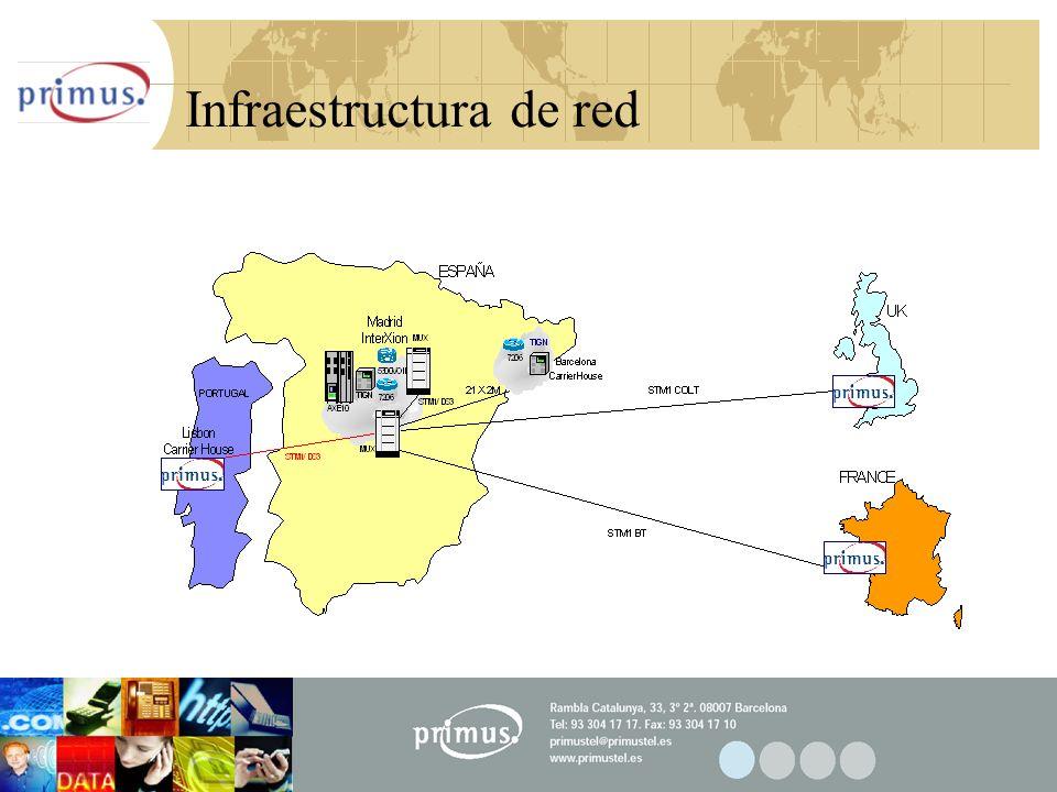 29 Infraestructura de red
