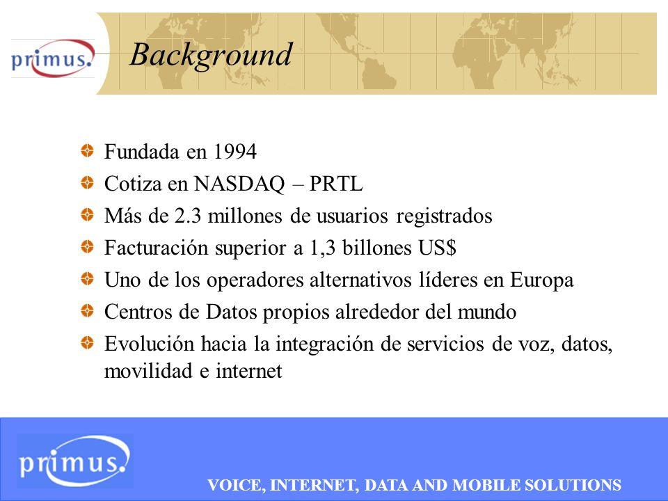 3 Background Fundada en 1994 Cotiza en NASDAQ – PRTL Más de 2.3 millones de usuarios registrados Facturación superior a 1,3 billones US$ Uno de los operadores alternativos líderes en Europa Centros de Datos propios alrededor del mundo Evolución hacia la integración de servicios de voz, datos, movilidad e internet VOICE, INTERNET, DATA AND MOBILE SOLUTIONS