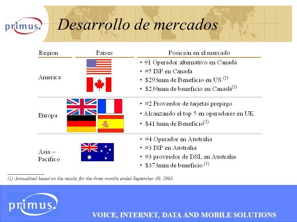 15 Infraestructura de red voip Voice-over-Internet Protocol (VoIP) 6% del mercado global voip en 2002 (Estimación de Telegeography) Transportando actualmente más de 60 Millones de minutos voip al mes 15 nodos en America, Europa y Asia-Pacifico Cisco Powered Network basada en Cisco 5300 routers/switches Red voip integrada en la red conmutada de voz y red ATM-IP global de PRIMUS 150 POPs VoIP partners en más de 75 países Conexiones a internet públicas y dedicadas Sistema OSS propietario para facturación (Operational Support System)
