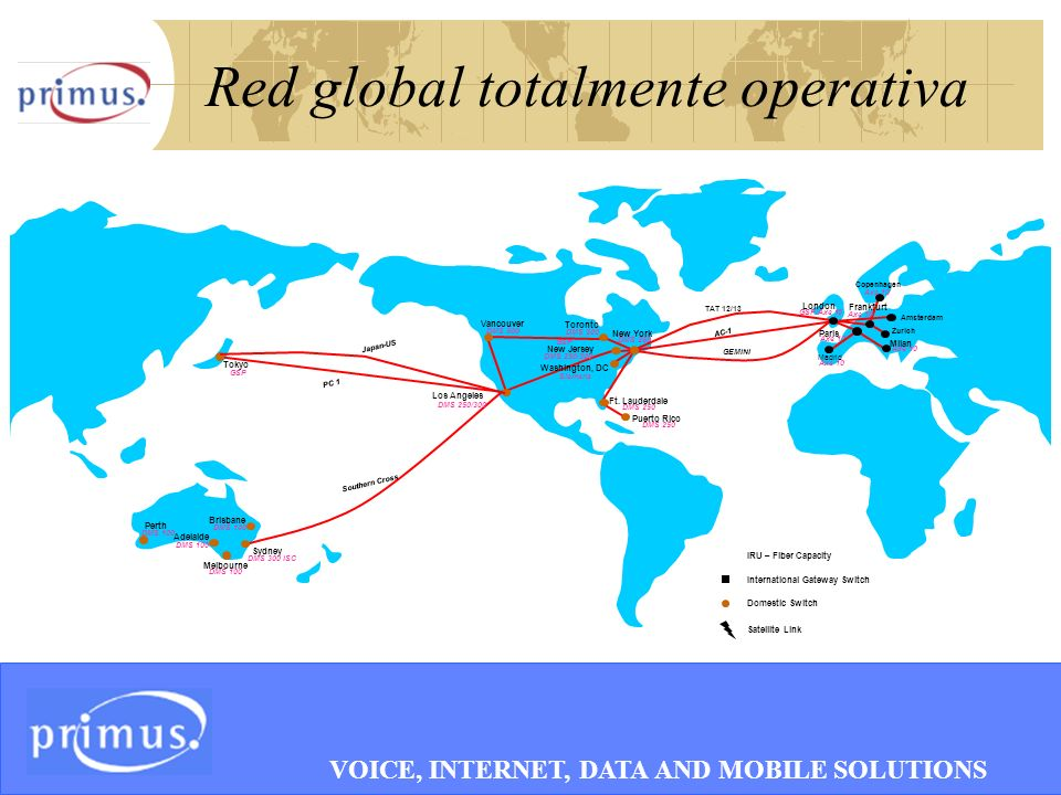 5 Red global totalmente operativa Satellite Link Domestic Switch International Gateway Switch IRU – Fiber Capacity Perth Adelaide Melbourne Sydney Brisbane Tokyo Vancouver Toronto Los Angeles Puerto Rico Ft.