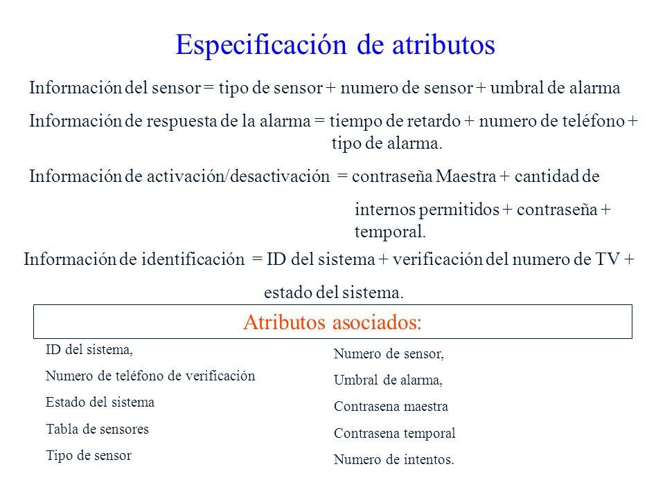 Especificación de operaciones Operaciones asociadas: Programar() Mostrar() Reiniciar() Consultar() Modificar() Llamar() Activar() Desactivar()