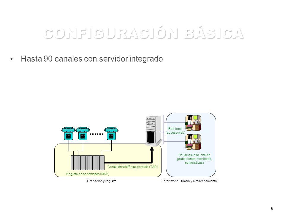6 CONFIGURACIÓN BÁSICA Regleta de conexiones (MDF) Conexión telefónica paralela (TAP) Usuarios (escucha de grabaciones, monitoreo, estadísticas) Red local (acceso web) Grabación y registroInterfaz de usuario y almacenamiento Hasta 90 canales con servidor integrado