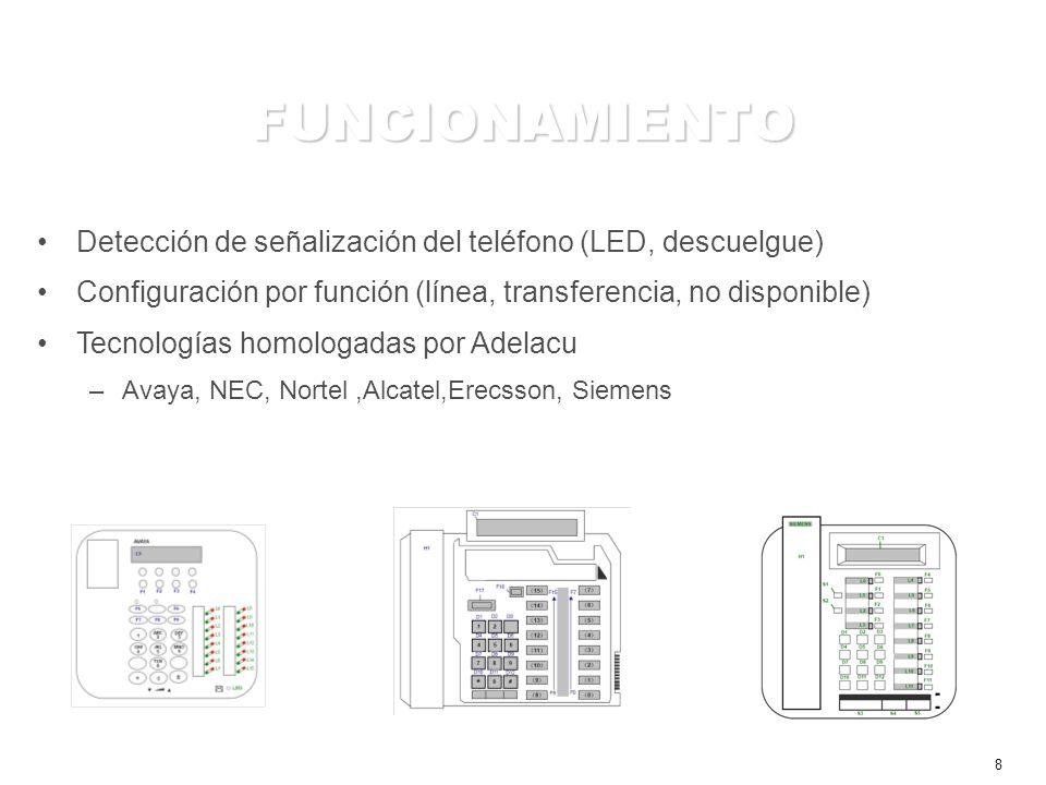 8 FUNCIONAMIENTO Detección de señalización del teléfono (LED, descuelgue) Configuración por función (línea, transferencia, no disponible) Tecnologías homologadas por Adelacu –Avaya, NEC, Nortel,Alcatel,Erecsson, Siemens