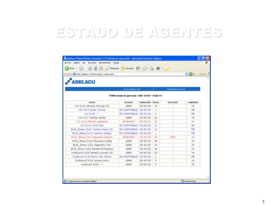10 BÚSQUEDA DE GRABACIONES Búsqueda avanzada –Hora y fecha –Número de anexo –Organización –Número de origen –Número de destino –Despliegue en pantalla de teléfono LCD Exportación de resgistros a MS Excel