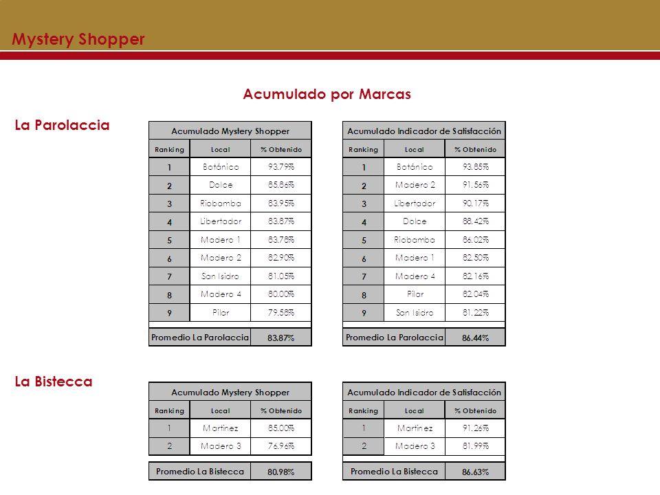 Madero IV Domingo 26 de enero de 2014