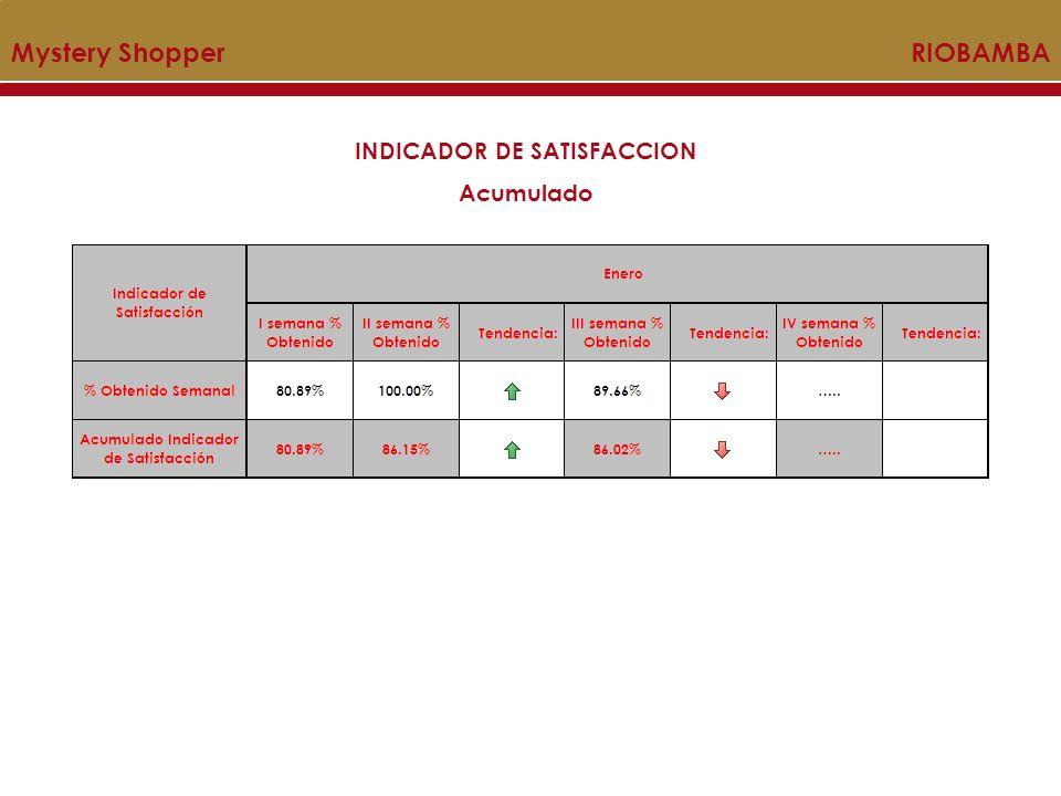 Madero II Jueves 23 de enero de 2014