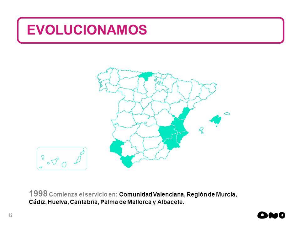 12 1998 Comienza el servicio en: Comunidad Valenciana, Región de Murcia, Cádiz, Huelva, Cantabria, Palma de Mallorca y Albacete. EVOLUCIONAMOS