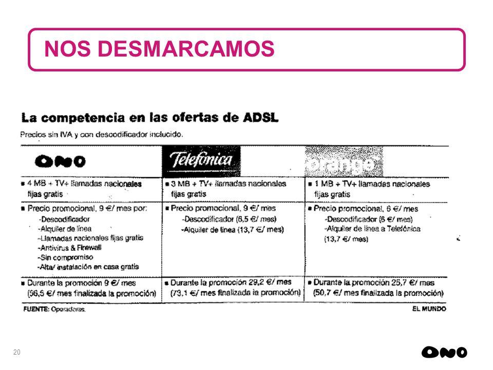 20 NOS DESMARCAMOS Nueva oferta Clara sencilla