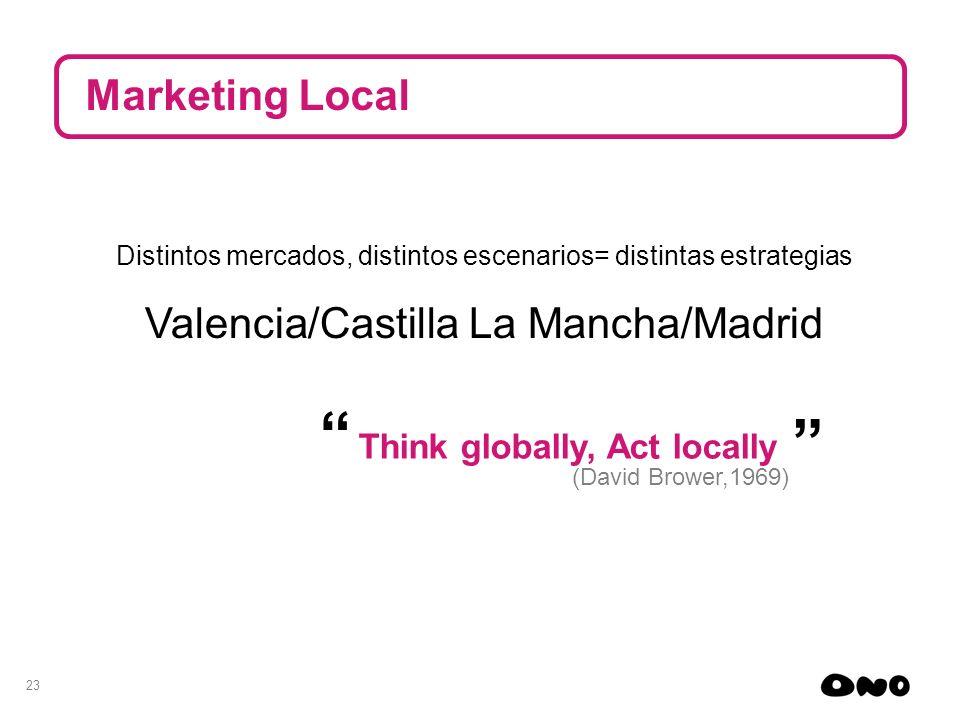 23 Think globally, Act locally (David Brower,1969) Distintos mercados, distintos escenarios= distintas estrategias Valencia/Castilla La Mancha/Madrid