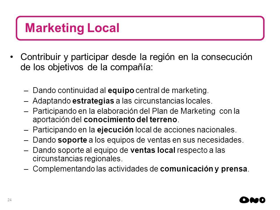 24 Marketing Local Contribuir y participar desde la región en la consecución de los objetivos de la compañía: –Dando continuidad al equipo central de
