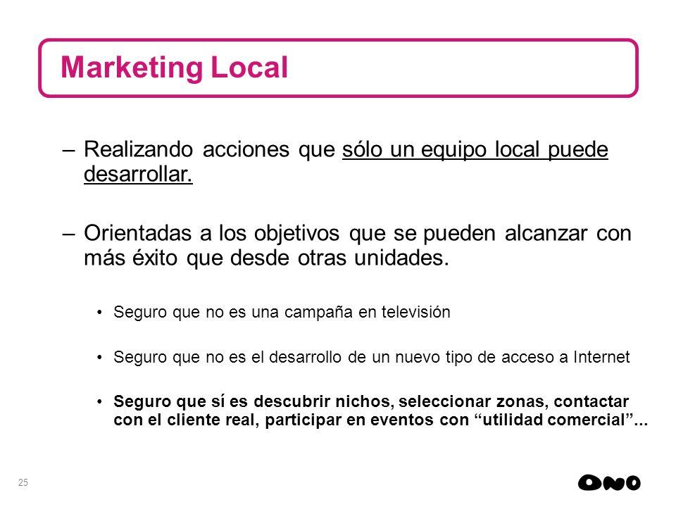 25 Marketing Local –Realizando acciones que sólo un equipo local puede desarrollar. –Orientadas a los objetivos que se pueden alcanzar con más éxito q