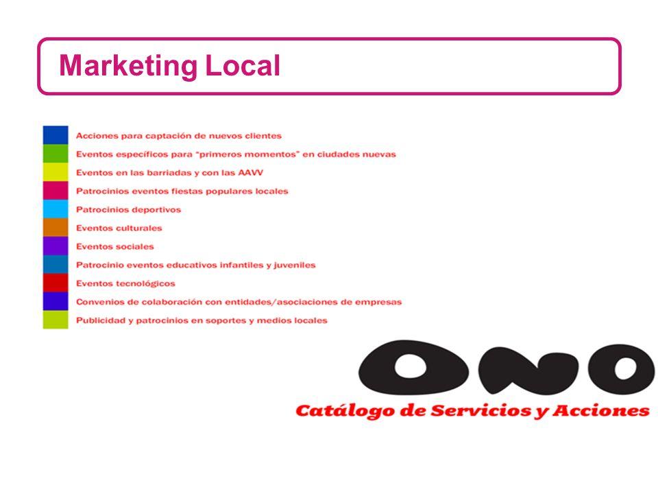 27 Marketing Local