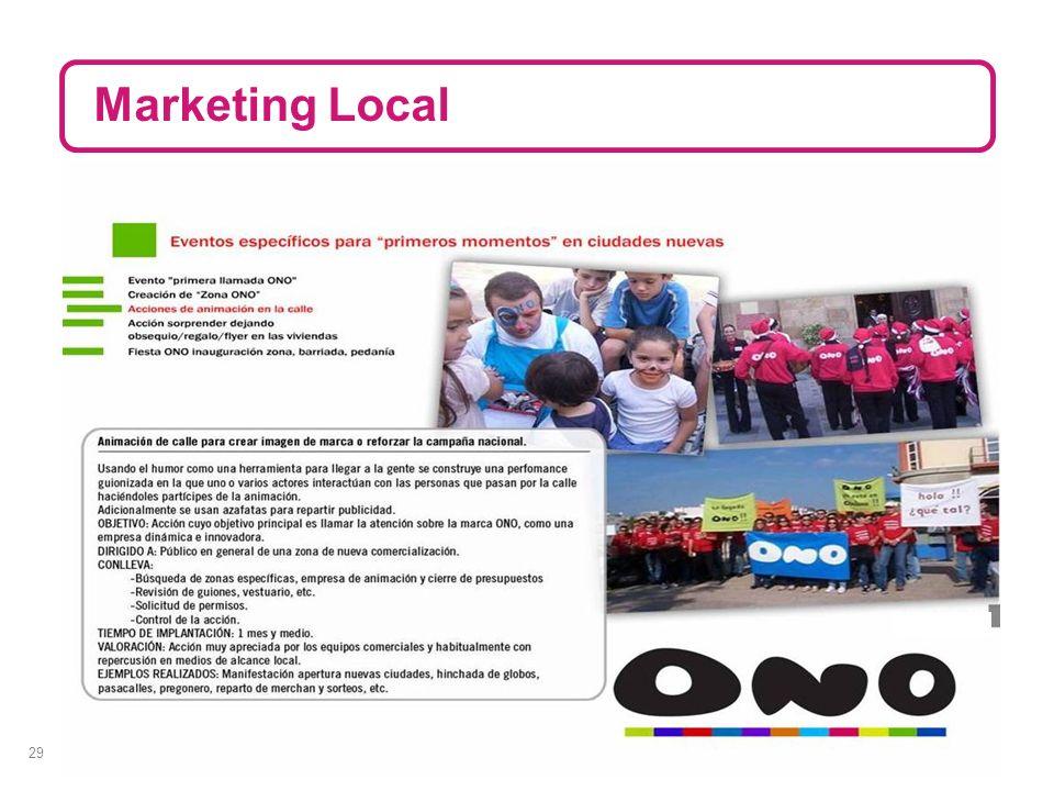 29 Marketing Local XX,XX /mes
