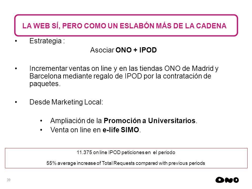 39 11.375 on line IPOD peticiones en el periodo 55% average increase of Total Requests compared with previous periods Estrategia : Asociar ONO + IPOD