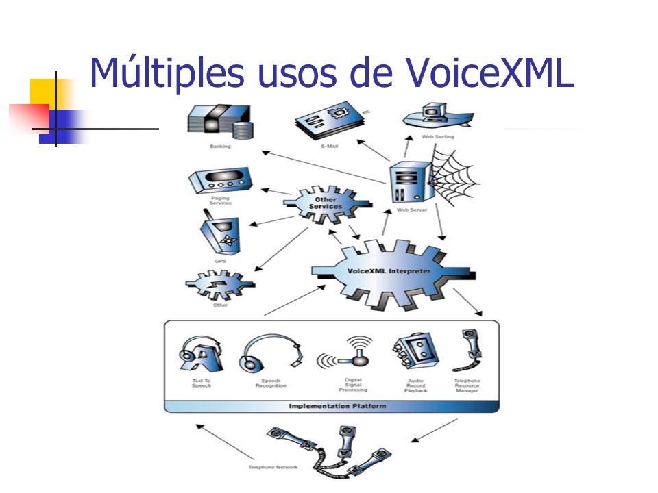 Uso de inalámbricos y celulares Comunicación vía telefónica Muy importante en el desarrollo de VoiceXML El acceso a Web mediante un navegador por voz