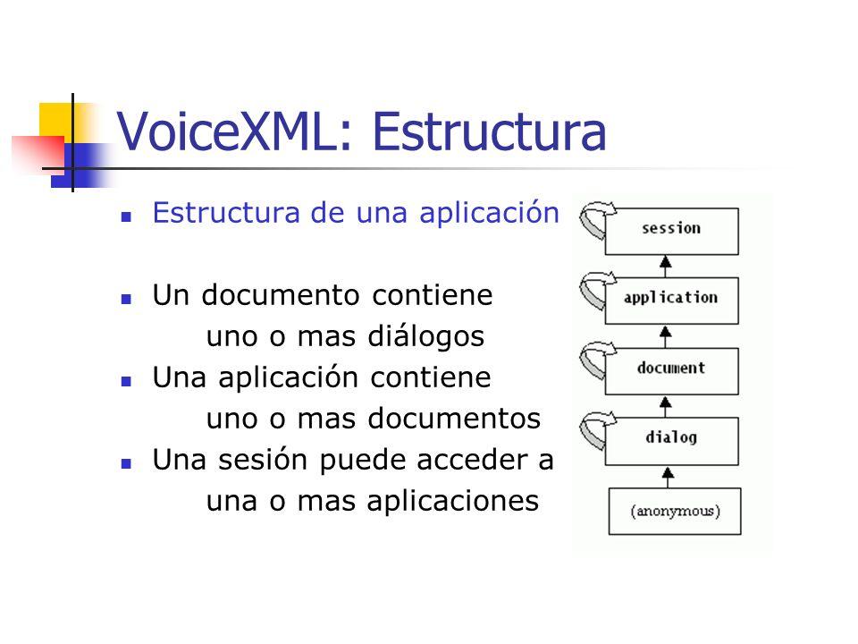 Resumen VoiceXML es un lenguaje de vanguardia Capaz de crear aplicaciones que permiten acceder a páginas Web a través del teléfono y la voz, tanto par