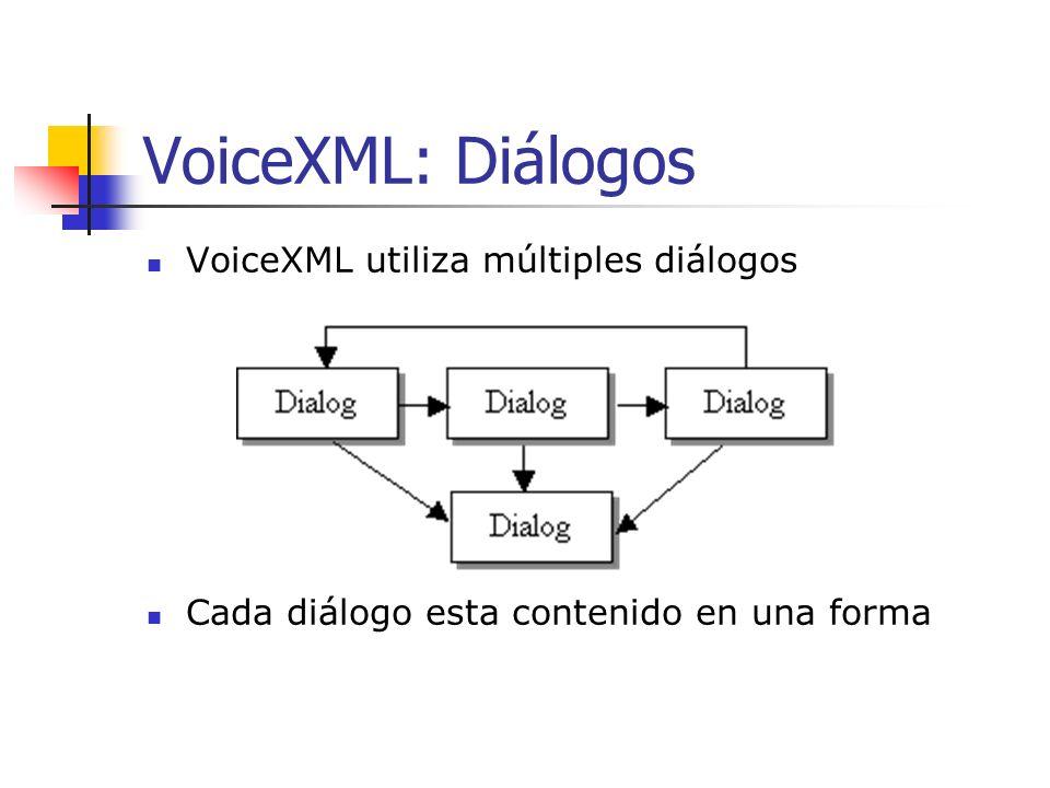 Formas Una vez dentro de la tag, el documento se divide en elementos que incluyen diálogos llamados formas La forma a su vez contiene otros tags que ejecutan diversas acciones dentro del programa -- contenido --