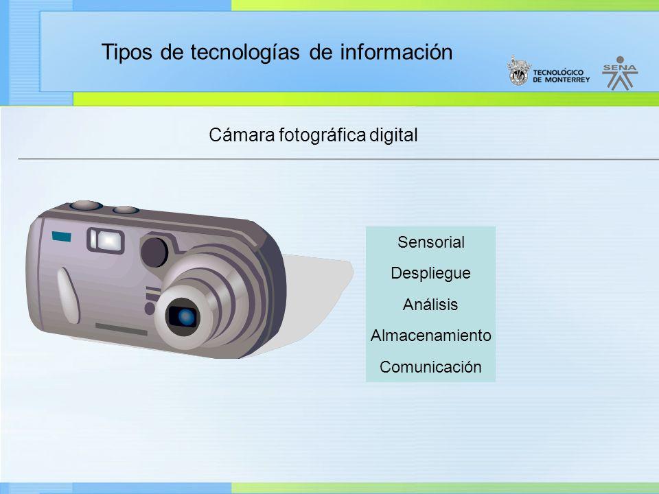Tipos de tecnologías de información Cámara fotográfica digital Sensorial Despliegue Análisis Almacenamiento Comunicación