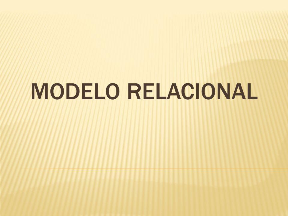 SUMARIO 1.INTRODUCCIÓN 2. MODELO RELACIONAL 3. RELACIONES 4.