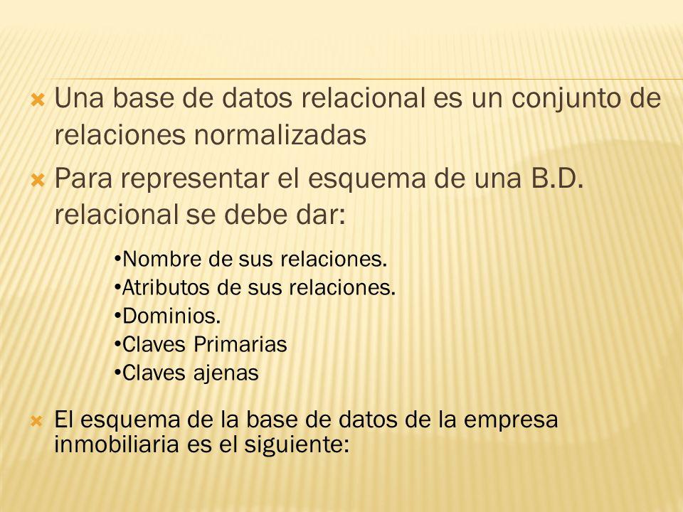 Una base de datos relacional es un conjunto de relaciones normalizadas Para representar el esquema de una B.D. relacional se debe dar: Nombre de sus r