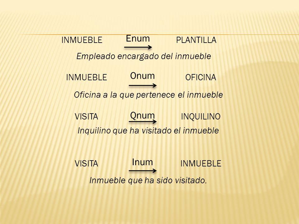 INMUEBLE Enum PLANTILLA Empleado encargado del inmueble INMUEBLE Onum OFICINA Oficina a la que pertenece el inmueble VISITA Qnum INQUILINO Inquilino q