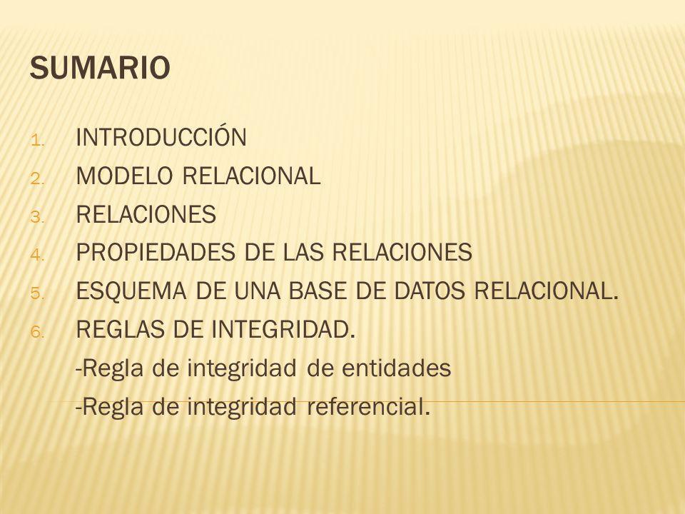 SUMARIO 1. INTRODUCCIÓN 2. MODELO RELACIONAL 3. RELACIONES 4. PROPIEDADES DE LAS RELACIONES 5. ESQUEMA DE UNA BASE DE DATOS RELACIONAL. 6. REGLAS DE I