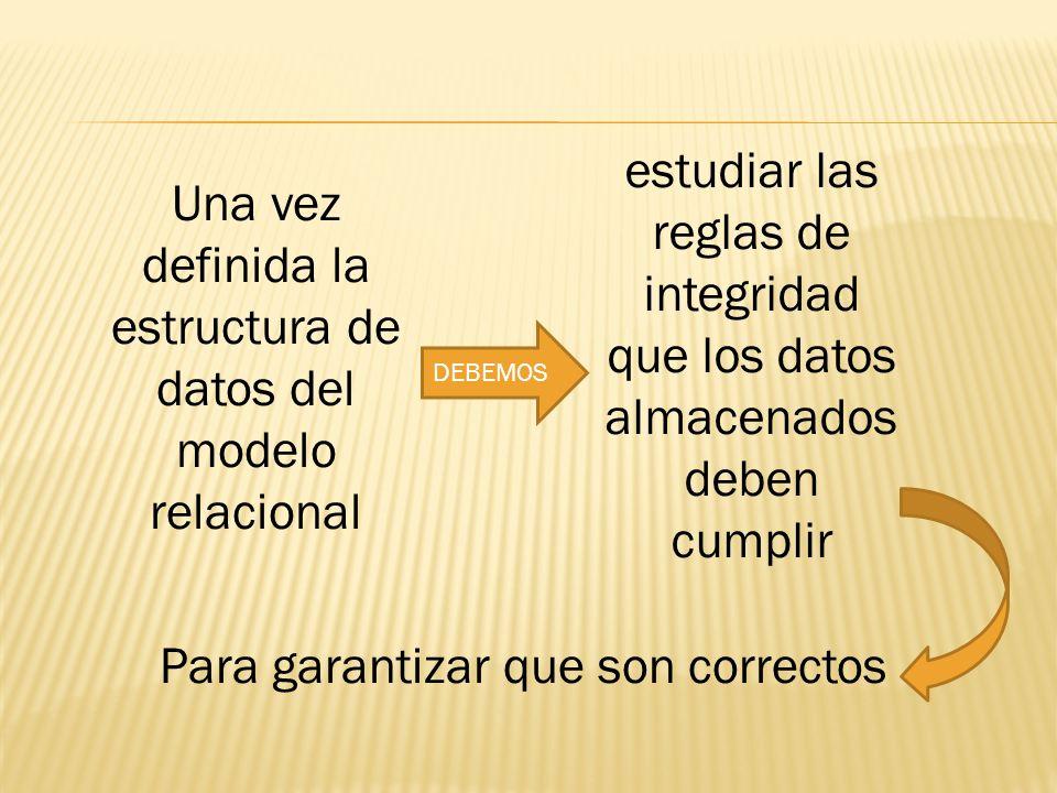 Una vez definida la estructura de datos del modelo relacional estudiar las reglas de integridad que los datos almacenados deben cumplir DEBEMOS Para g