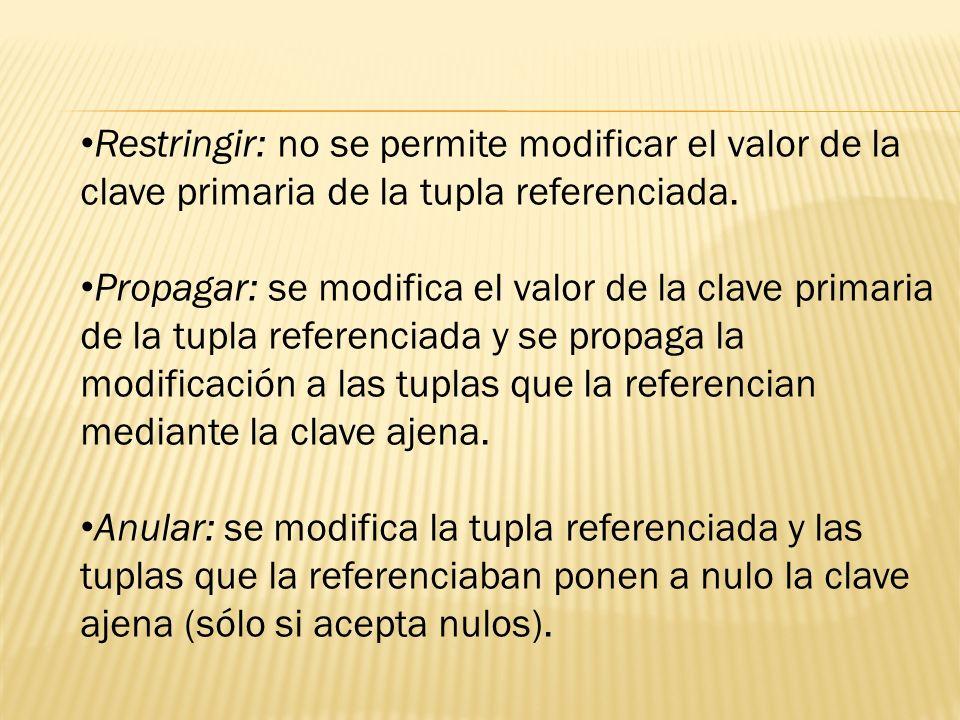 Restringir: no se permite modificar el valor de la clave primaria de la tupla referenciada. Propagar: se modifica el valor de la clave primaria de la
