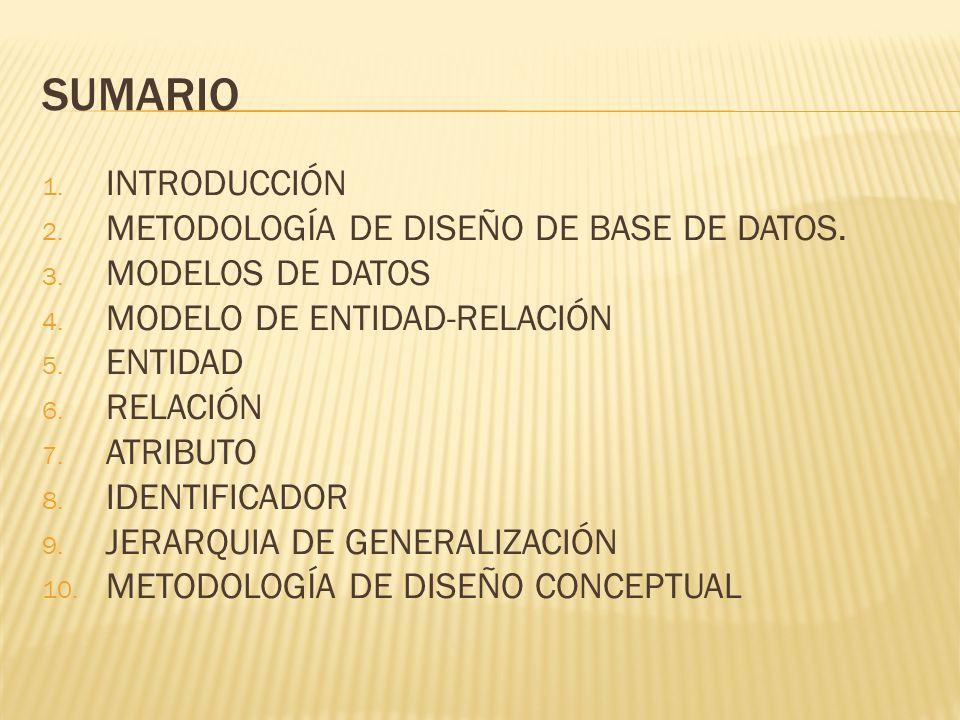 SUMARIO 1. INTRODUCCIÓN 2. METODOLOGÍA DE DISEÑO DE BASE DE DATOS. 3. MODELOS DE DATOS 4. MODELO DE ENTIDAD-RELACIÓN 5. ENTIDAD 6. RELACIÓN 7. ATRIBUT