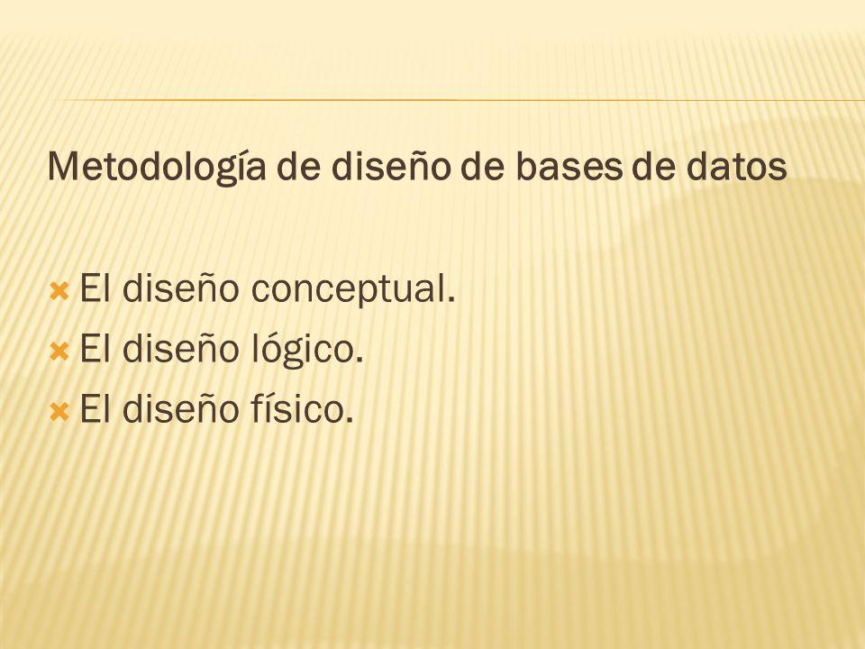 Metodología de diseño de bases de datos El diseño conceptual. El diseño lógico. El diseño físico.