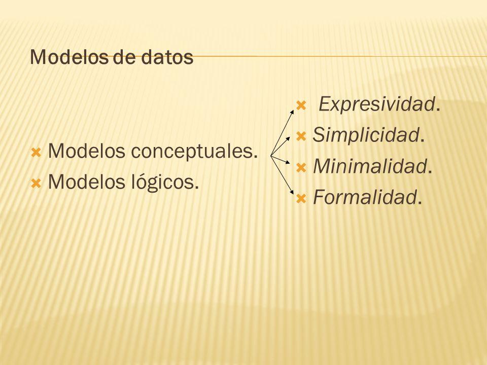 Modelos de datos Modelos conceptuales. Modelos lógicos. Expresividad. Simplicidad. Minimalidad. Formalidad.