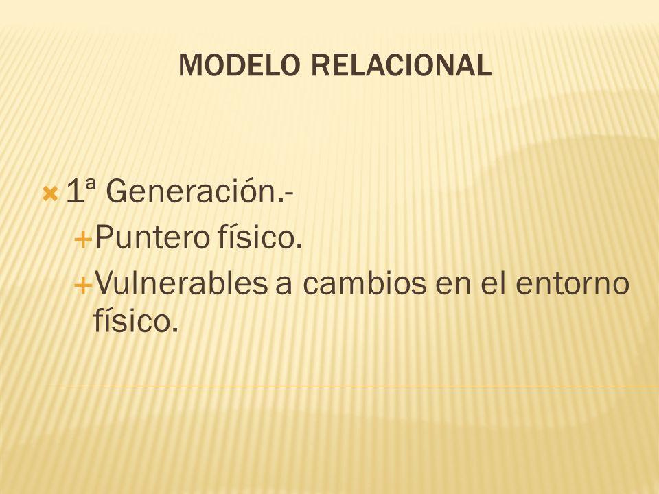 MODELO RELACIONAL 1ª Generación.- Puntero físico. Vulnerables a cambios en el entorno físico.