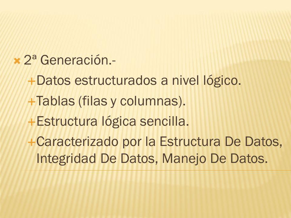 2ª Generación.- Datos estructurados a nivel lógico. Tablas (filas y columnas). Estructura lógica sencilla. Caracterizado por la Estructura De Datos, I
