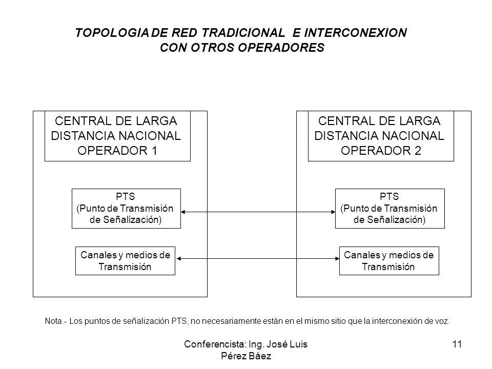 Conferencista: Ing. José Luis Pérez Báez 11 TOPOLOGIA DE RED TRADICIONAL E INTERCONEXION CON OTROS OPERADORES CENTRAL DE LARGA DISTANCIA NACIONAL OPER
