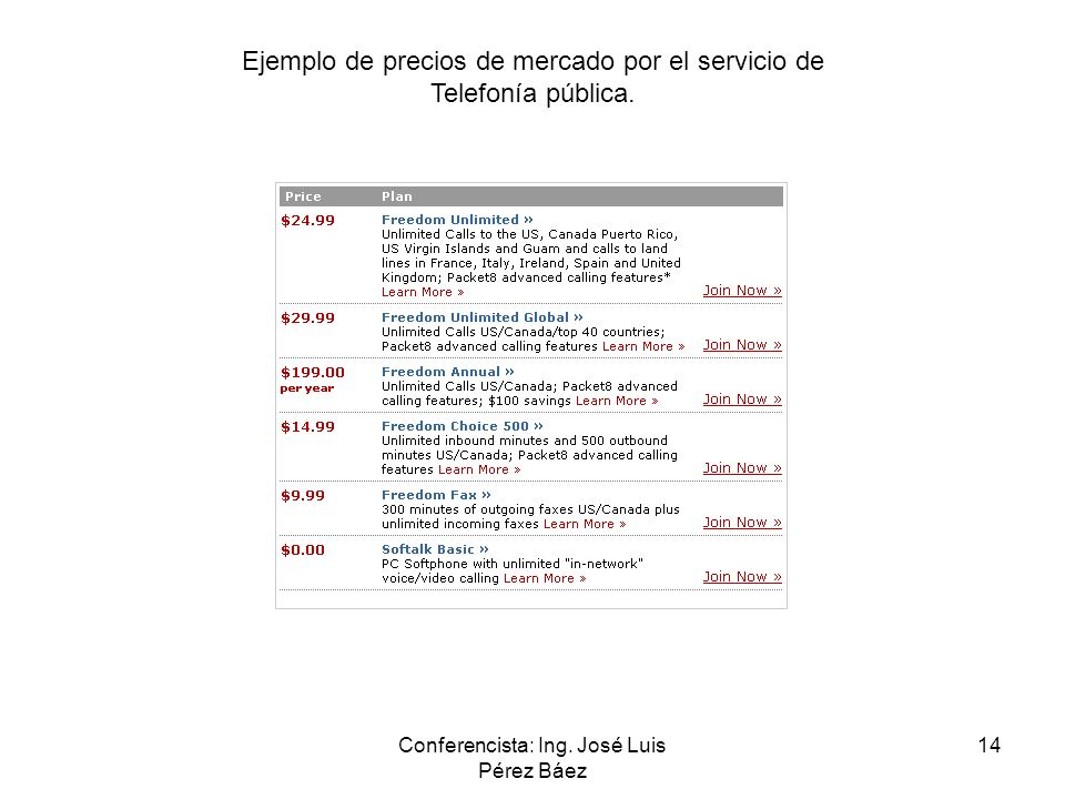 Conferencista: Ing. José Luis Pérez Báez 14 Ejemplo de precios de mercado por el servicio de Telefonía pública.