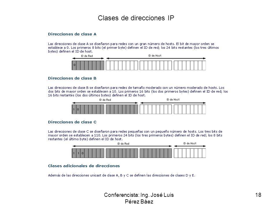 Conferencista: Ing. José Luis Pérez Báez 18 Clases de direcciones IP