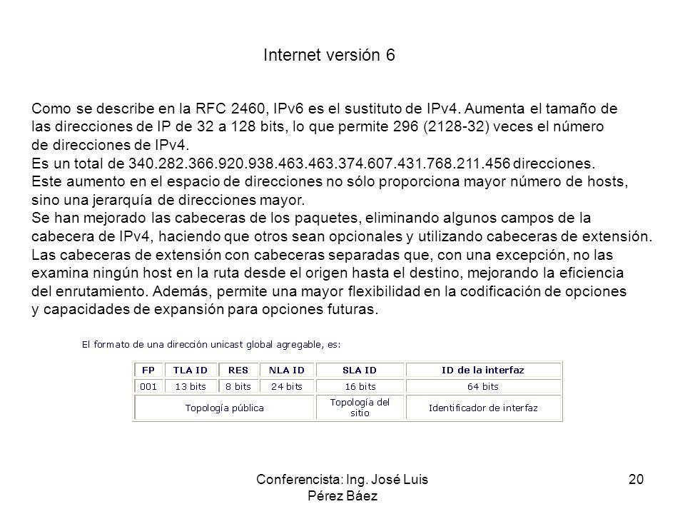 Conferencista: Ing. José Luis Pérez Báez 20 Como se describe en la RFC 2460, IPv6 es el sustituto de IPv4. Aumenta el tamaño de las direcciones de IP