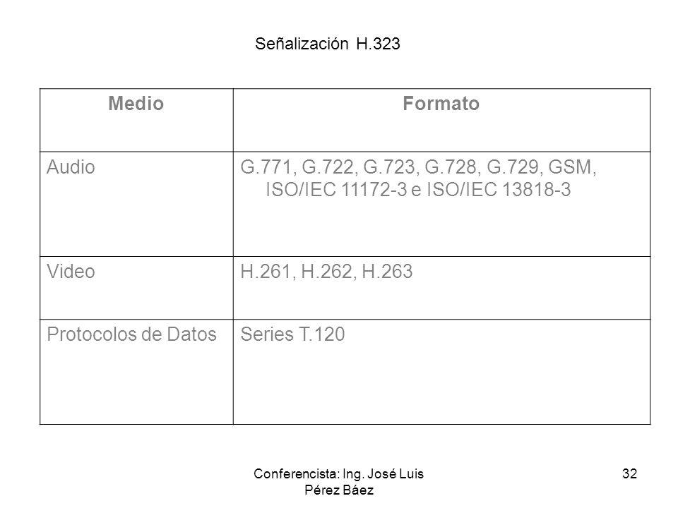 Conferencista: Ing. José Luis Pérez Báez 32 MedioFormato AudioG.771, G.722, G.723, G.728, G.729, GSM, ISO/IEC 11172-3 e ISO/IEC 13818-3 VideoH.261, H.