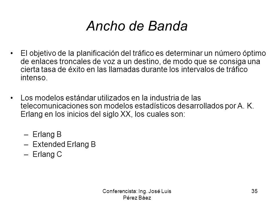 Conferencista: Ing. José Luis Pérez Báez 35 Ancho de Banda El objetivo de la planificación del tráfico es determinar un número óptimo de enlaces tronc