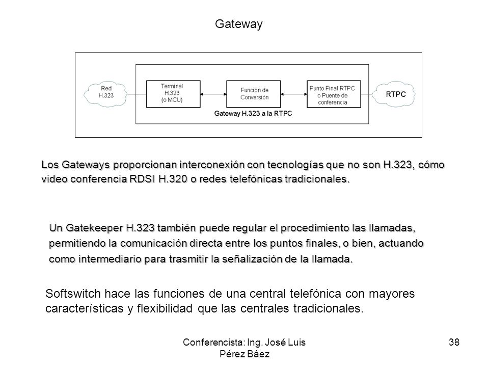 Conferencista: Ing.
