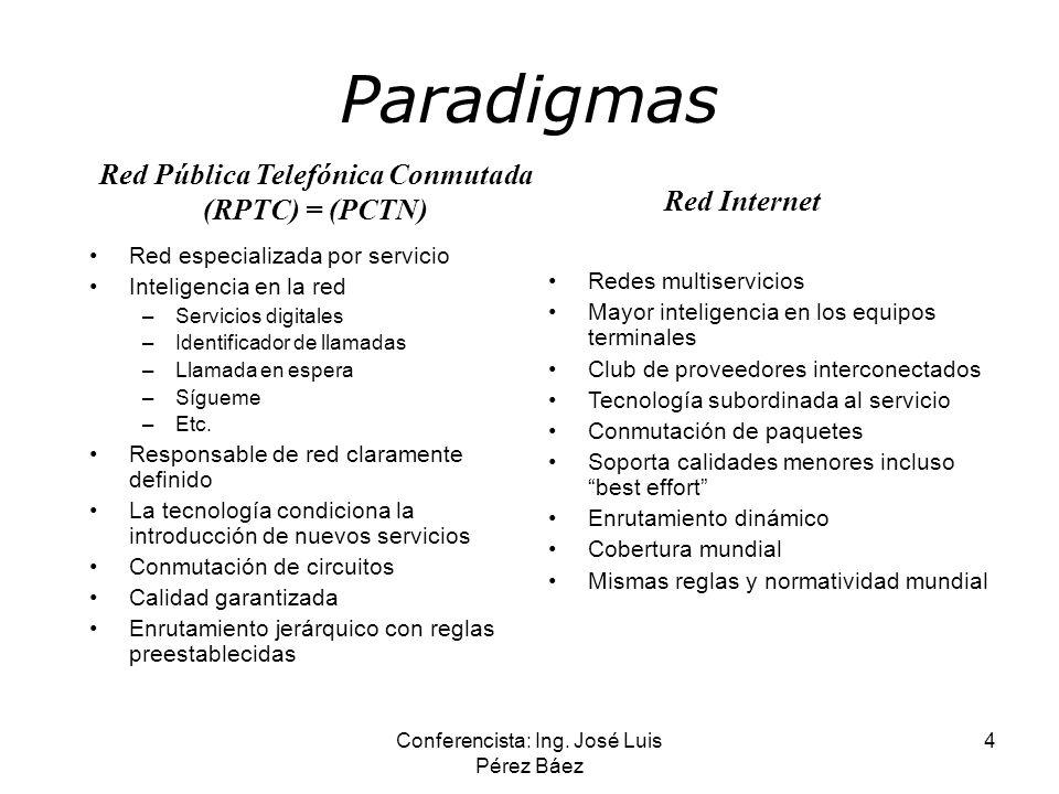 Conferencista: Ing. José Luis Pérez Báez 4 Paradigmas Red especializada por servicio Inteligencia en la red –Servicios digitales –Identificador de lla