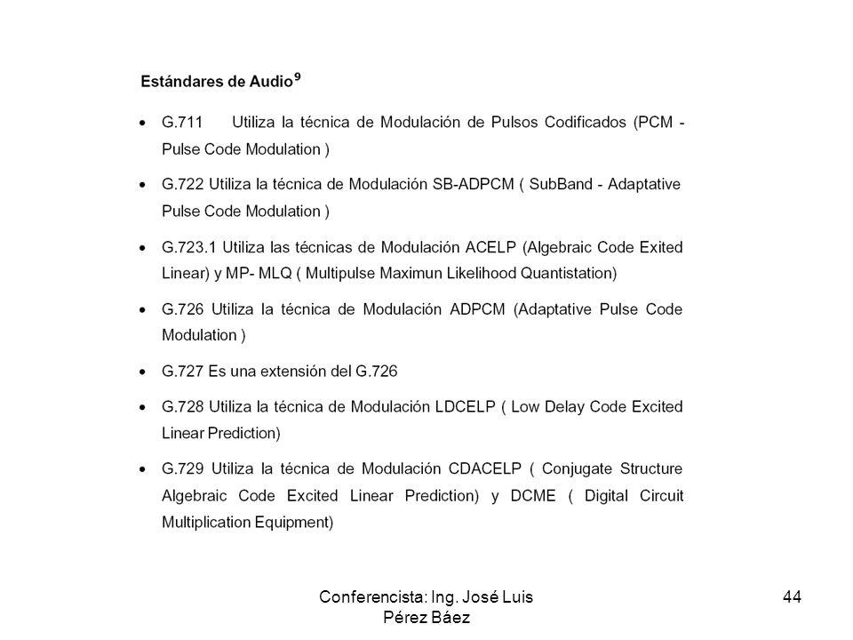 Conferencista: Ing. José Luis Pérez Báez 44