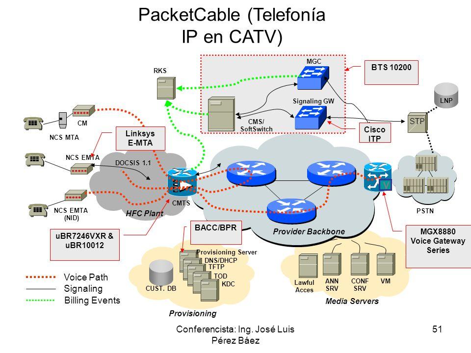 Conferencista: Ing. José Luis Pérez Báez 51 VMCONF SRV ANN SRV Media Servers Lawful Acces Provider Backbone HFC Plant RKS LNP STP PSTN Signaling GW CM