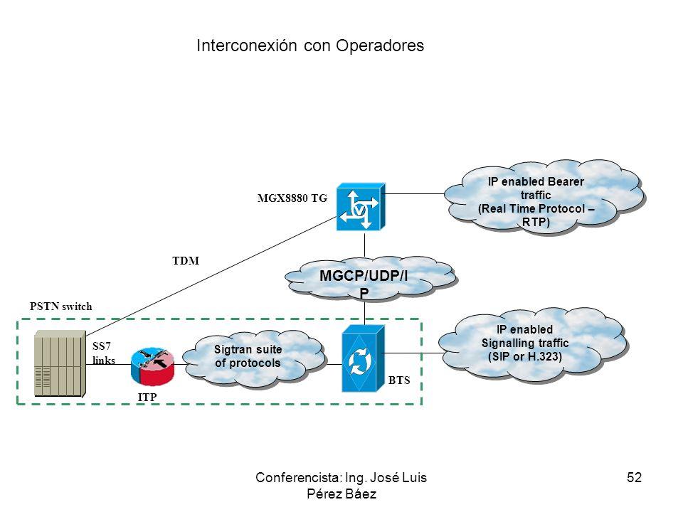 Conferencista: Ing. José Luis Pérez Báez 52 ITP PSTN switch BTS IP enabled Bearer traffic (Real Time Protocol – RTP) MGCP/UDP/I P MGX8880 TG Sigtran s