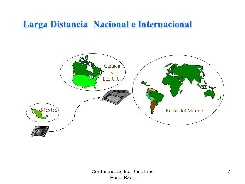 Conferencista: Ing. José Luis Pérez Báez 7 Larga Distancia Nacional e Internacional México Canadá y E.E.U.U. Resto del Mundo